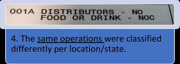 operations classifications